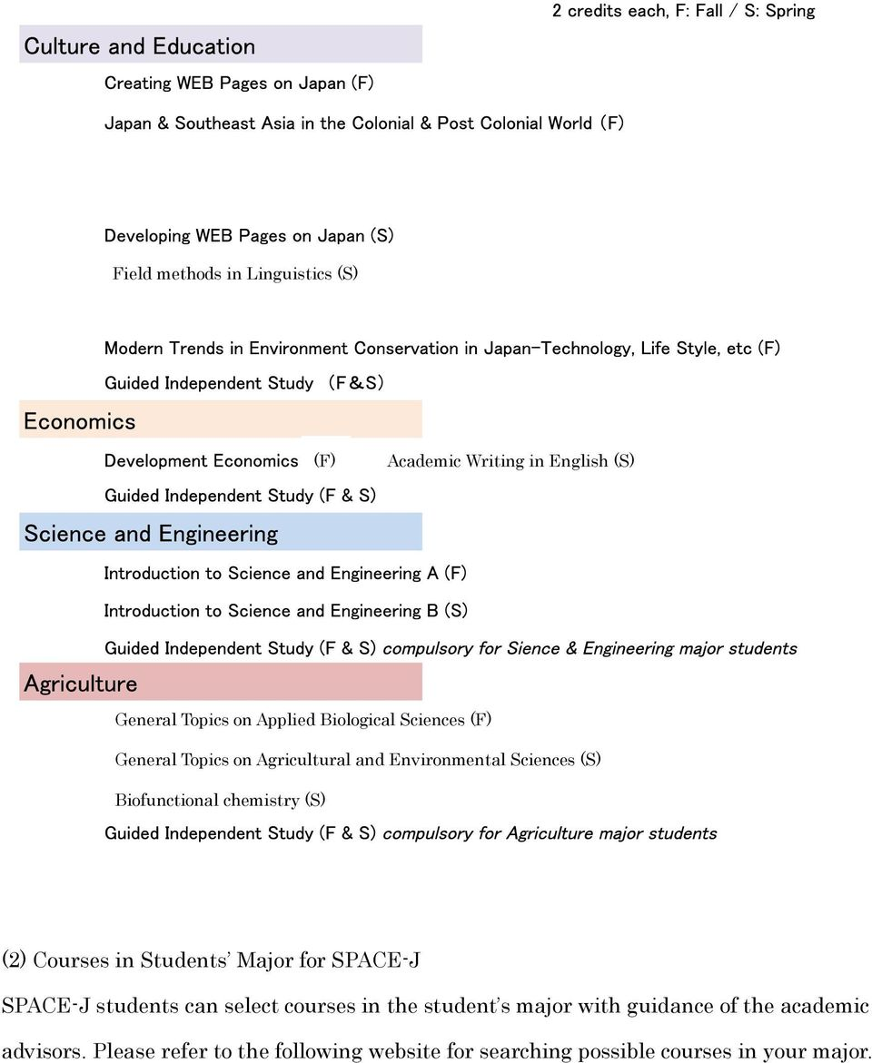 Courses in Students Major for SPACE-J SPACE-J students can select courses in the student s major with