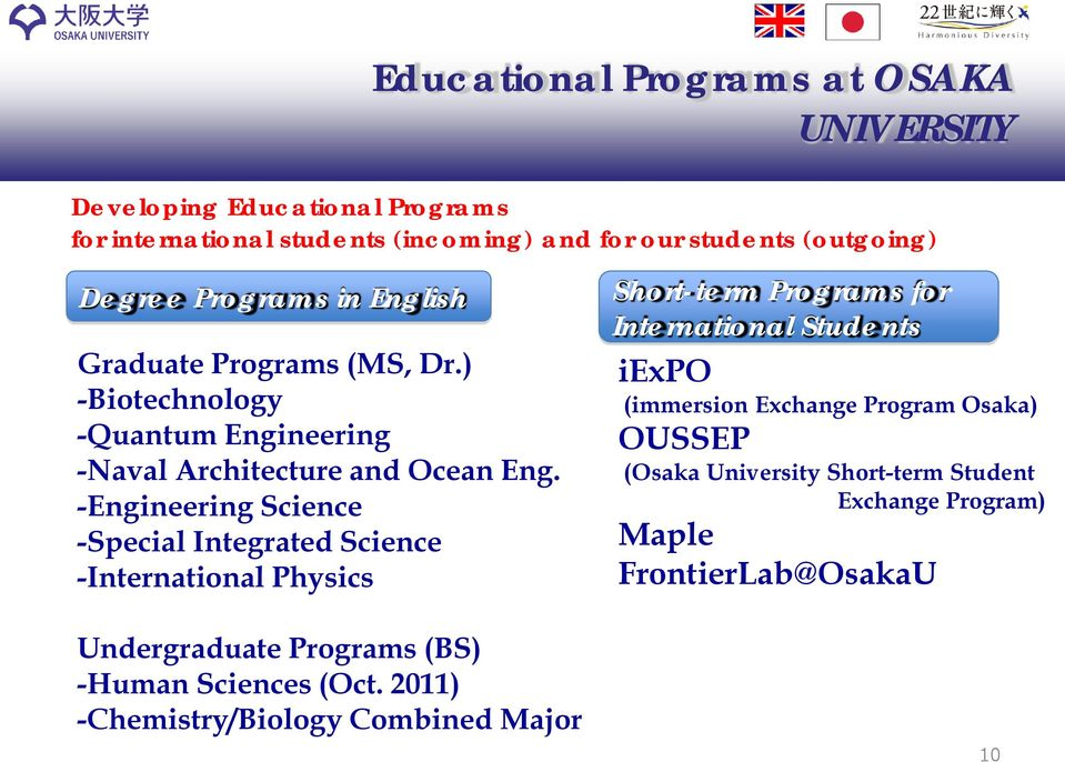 -Engineering Science -Special Integrated Science -International Physics Undergraduate Programs (BS) -Human Sciences (Oct.