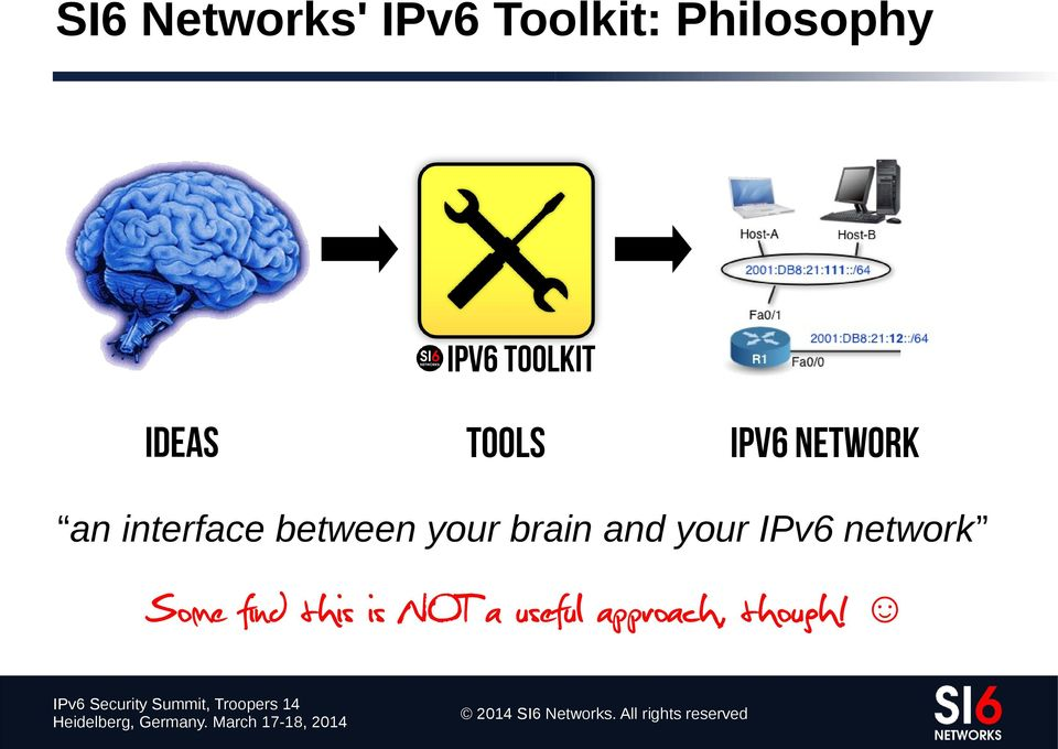 between your brain and your IPv6 network