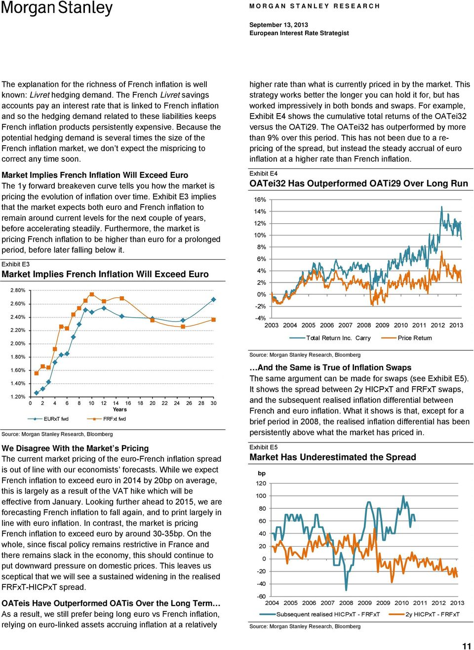 expensive. Because the potential hedging demand is several times the size of the French inflation market, we don t expect the mispricing to correct any time soon.