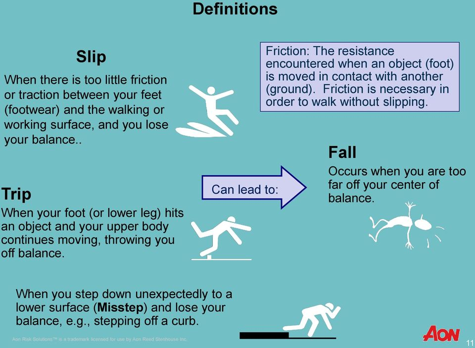 Can lead to: Friction: The resistance encountered when an object (foot) is moved in contact with another (ground).