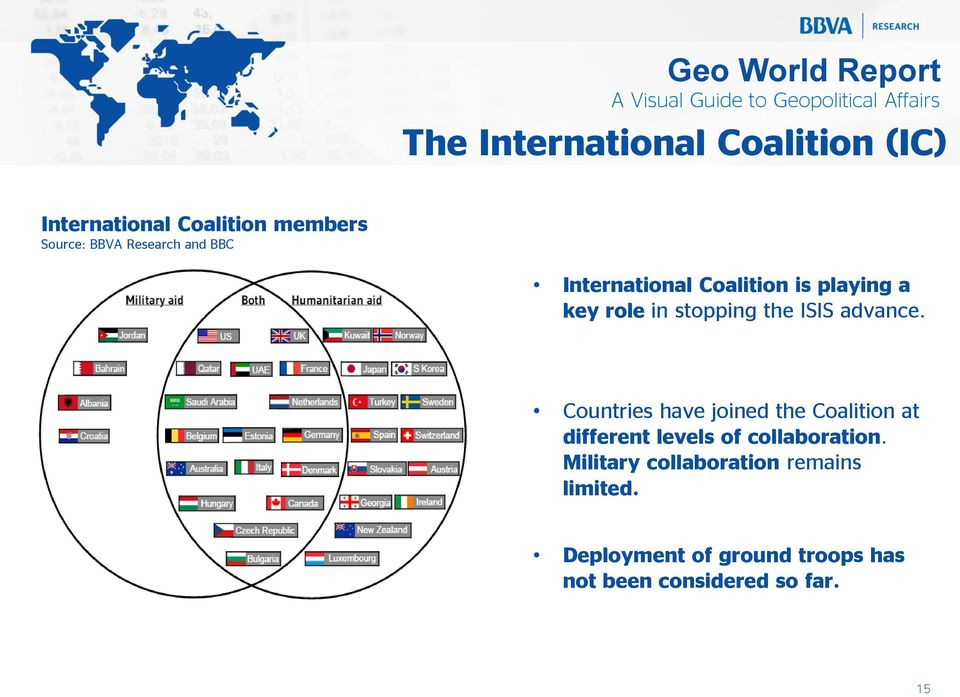 Countries have joined the Coalition at different levels of collaboration.