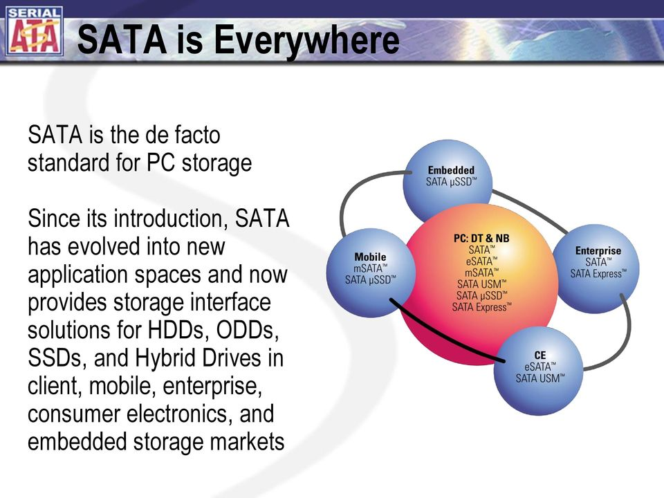 provides storage interface solutions for HDDs, ODDs, SSDs, and Hybrid