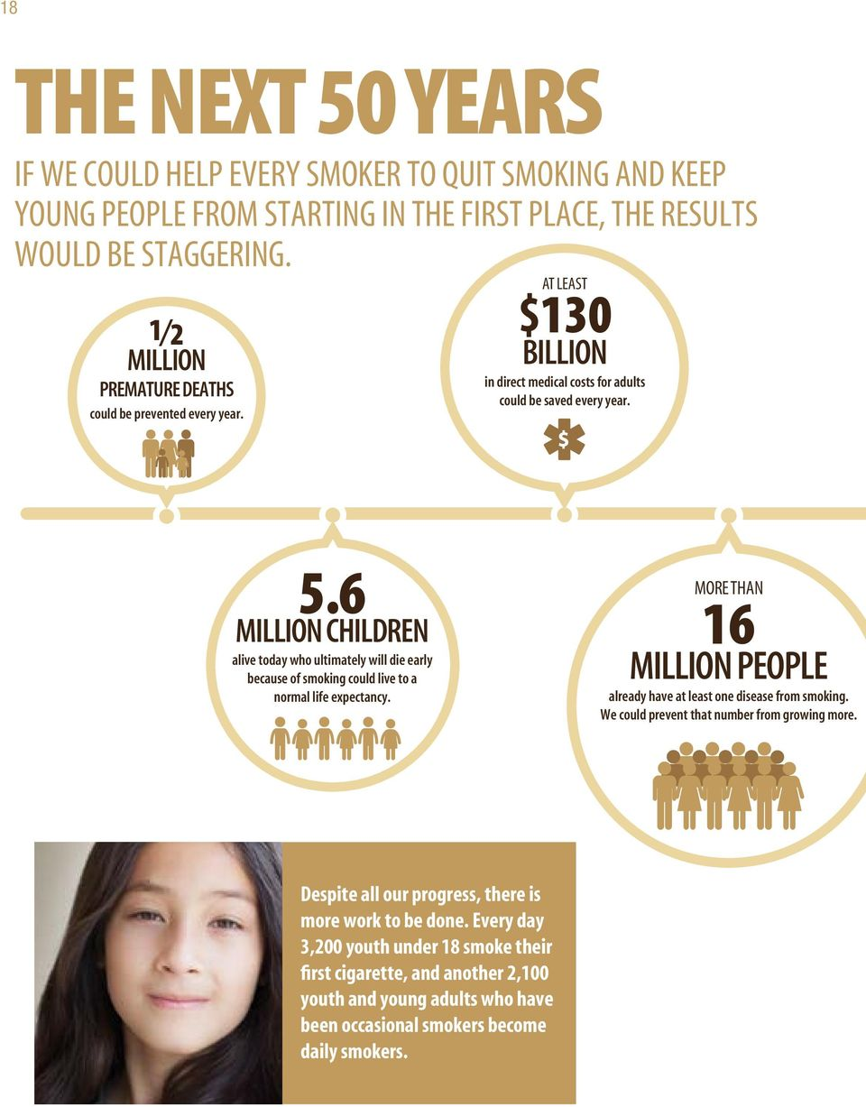 6 MILLION CHILDREN alive today who ultimately will die early because of smoking could live to a normal life expectancy.