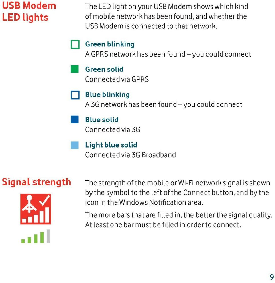 Connected via 3G Light blue solid Connected via 3G Broadband Signal strength The strength of the mobile or Wi-Fi network signal is shown by the symbol to the left of the