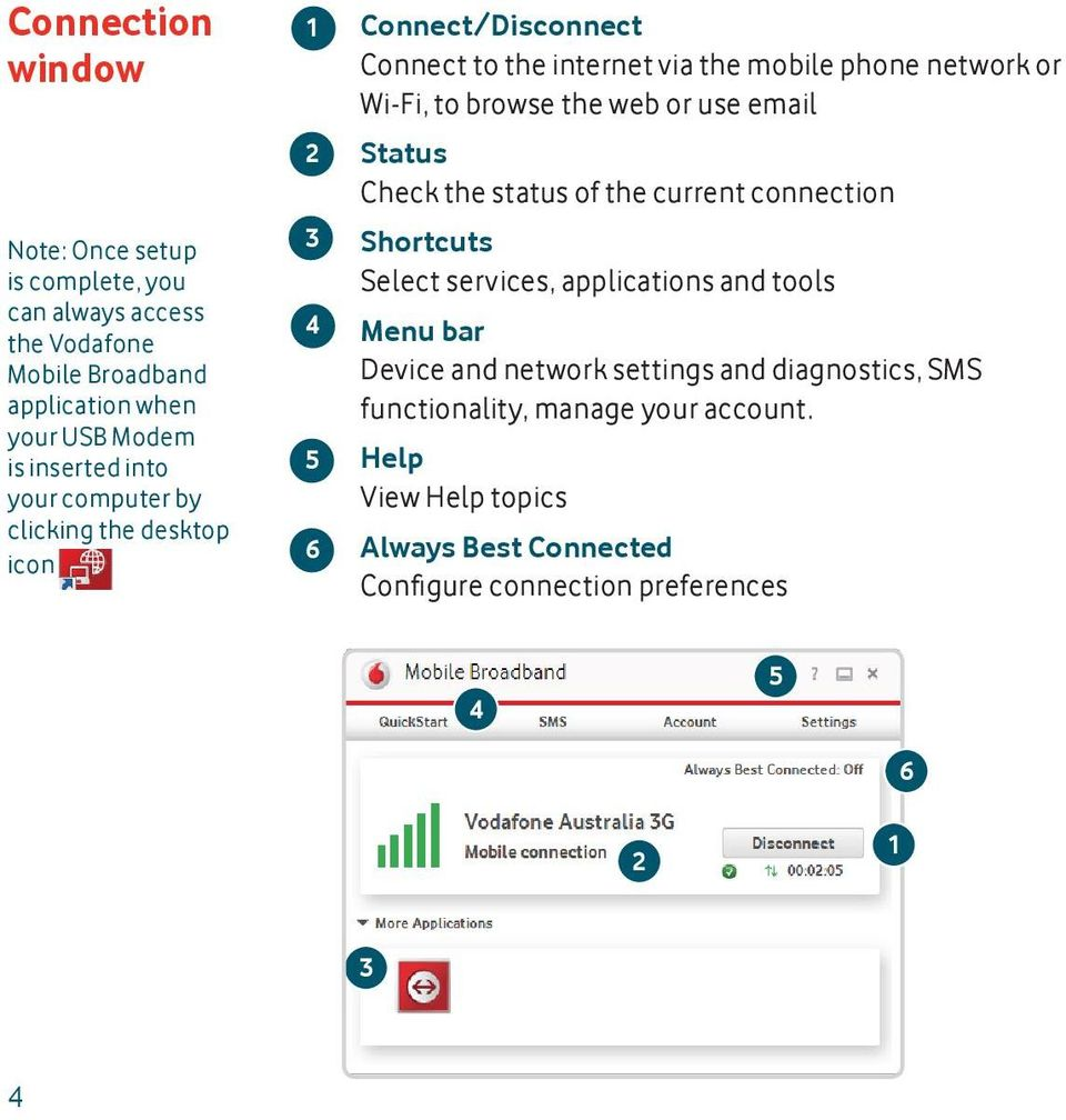 web or use email Status Check the status of the current connection Shortcuts Select services, applications and tools Menu bar Device and network