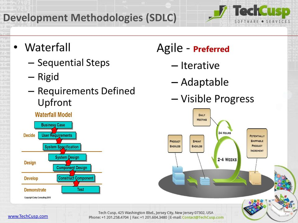 Requirements Defined Upfront Agile -
