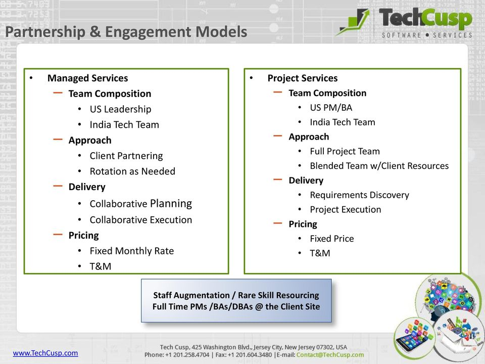 Team Composition US PM/BA India Tech Team Approach Full Project Team Blended Team w/client Resources Delivery Requirements