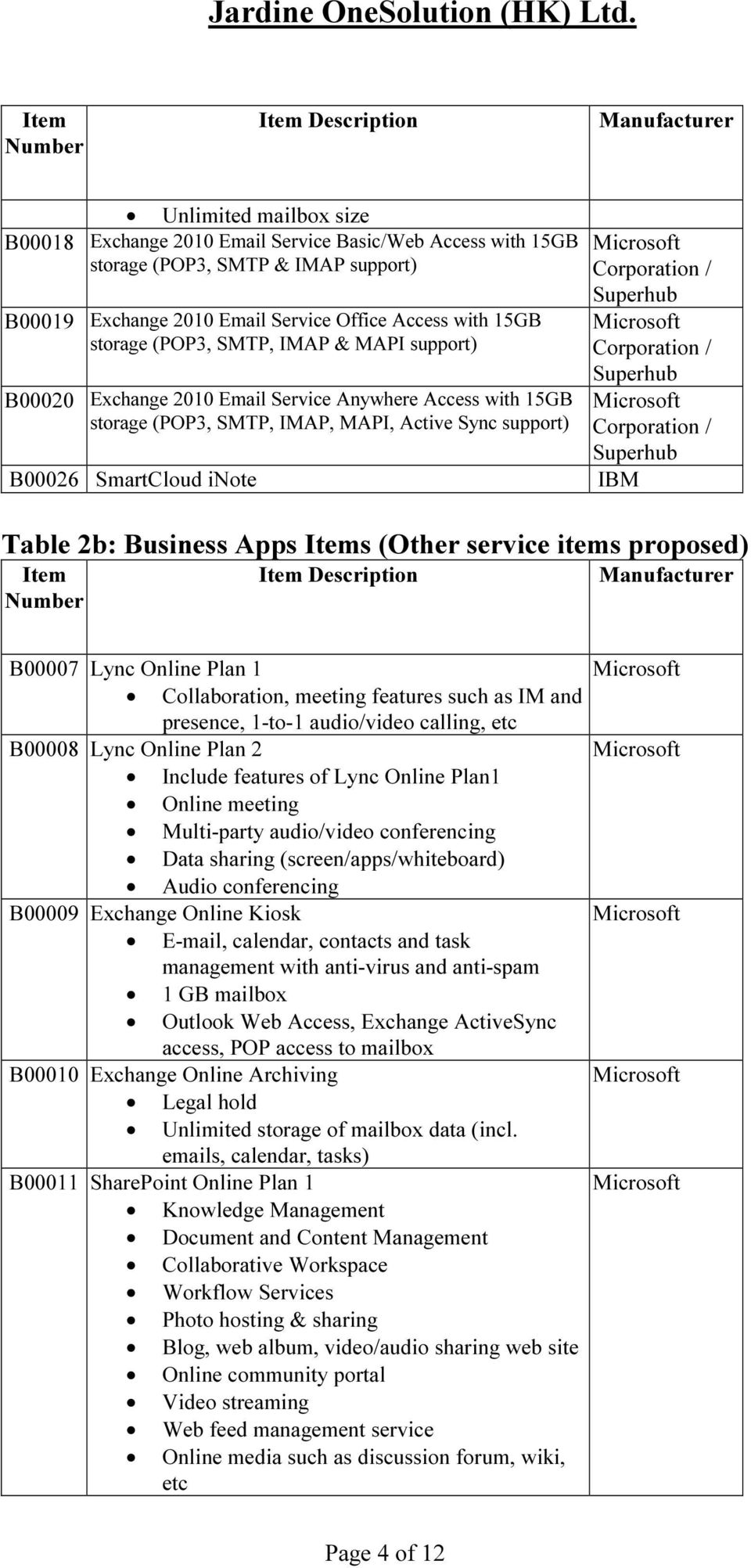 Corporation / IBM Table 2b: Business Apps s (Other service items proposed) B00007 Lync Online Plan 1 Collaboration, meeting features such as IM and presence, 1-to-1 audio/video calling, etc B00008