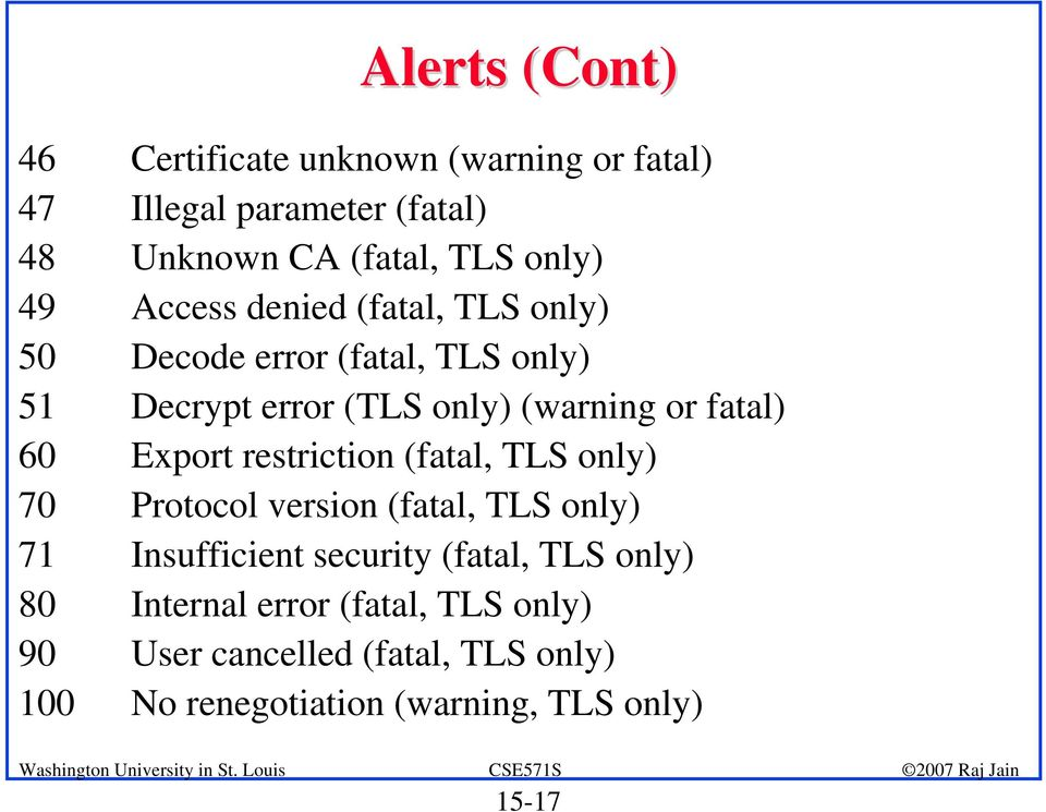 60 Export restriction (fatal, TLS only) 70 Protocol version (fatal, TLS only) 71 Insufficient security (fatal, TLS