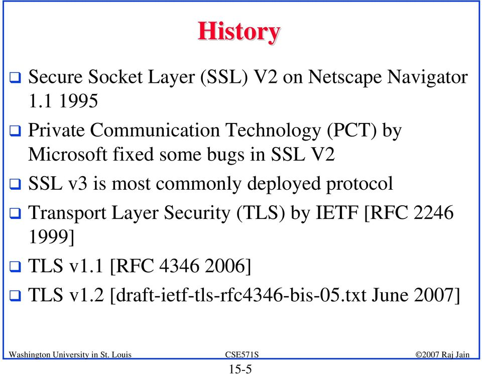 V2 SSL v3 is most commonly deployed protocol Transport Layer Security (TLS) by