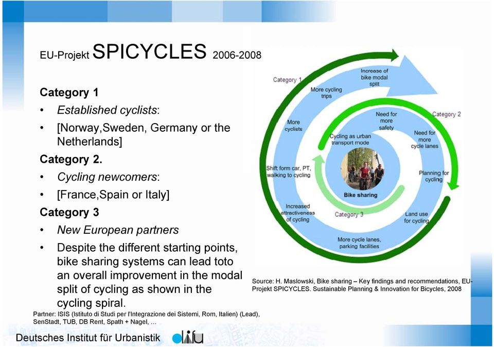 overall improvement in the modal split of cycling as shown in the cycling spiral.