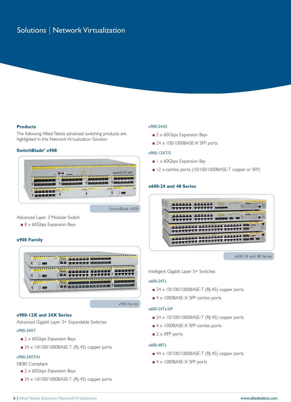 Switch 8 x 60Gbps Expansion Bays x900 Family x600 24 and 48 Series x900-12x and 24X Series Advanced Gigabit Layer 3+ Expandable Switches x900-24xt 2 x 60Gbps Expansion Bays 24 x 10/100/1000BASE-T