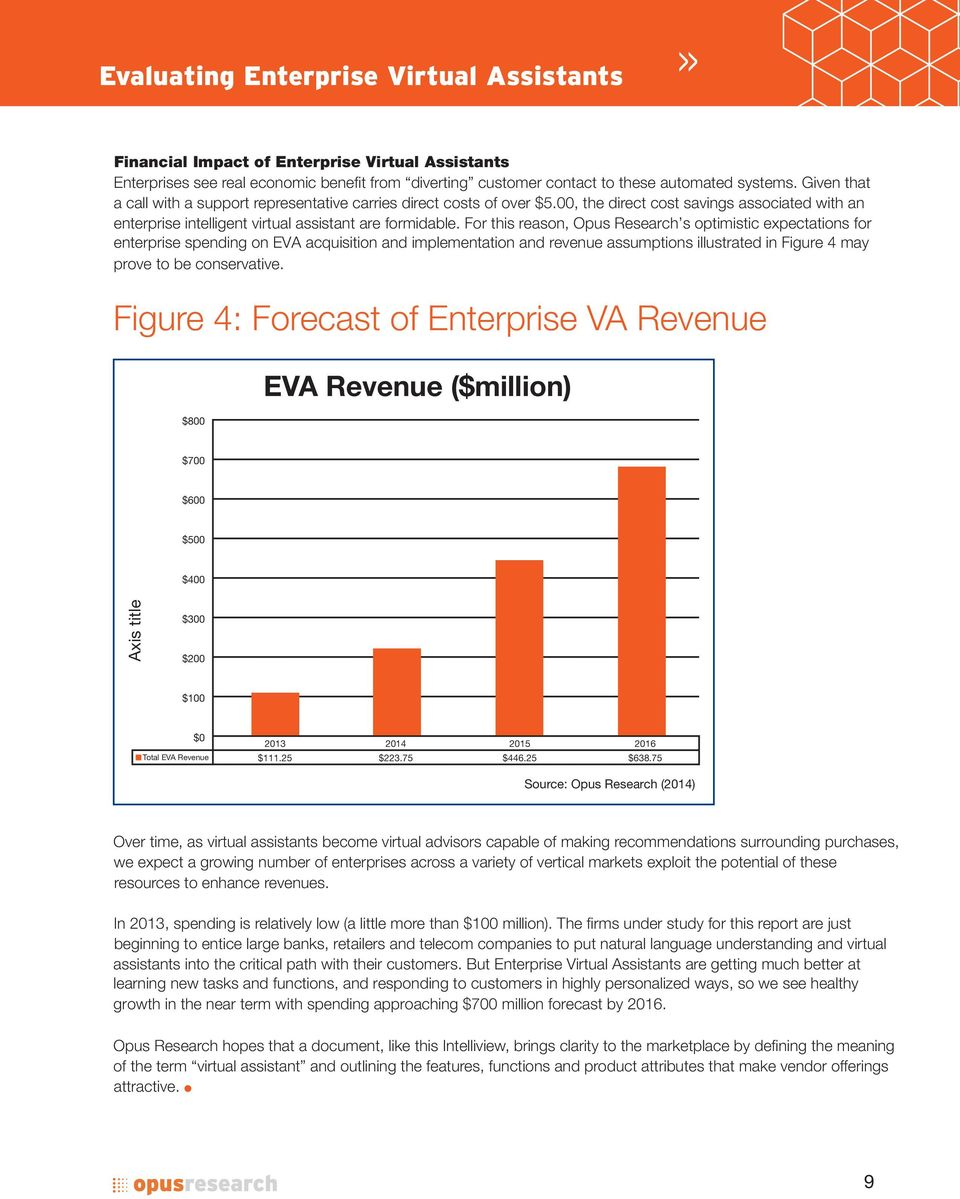 For this reason, Opus Research s optimistic expectations for enterprise spending on EVA acquisition and implementatio illustrated in Figure 4 may prove to be conservative.