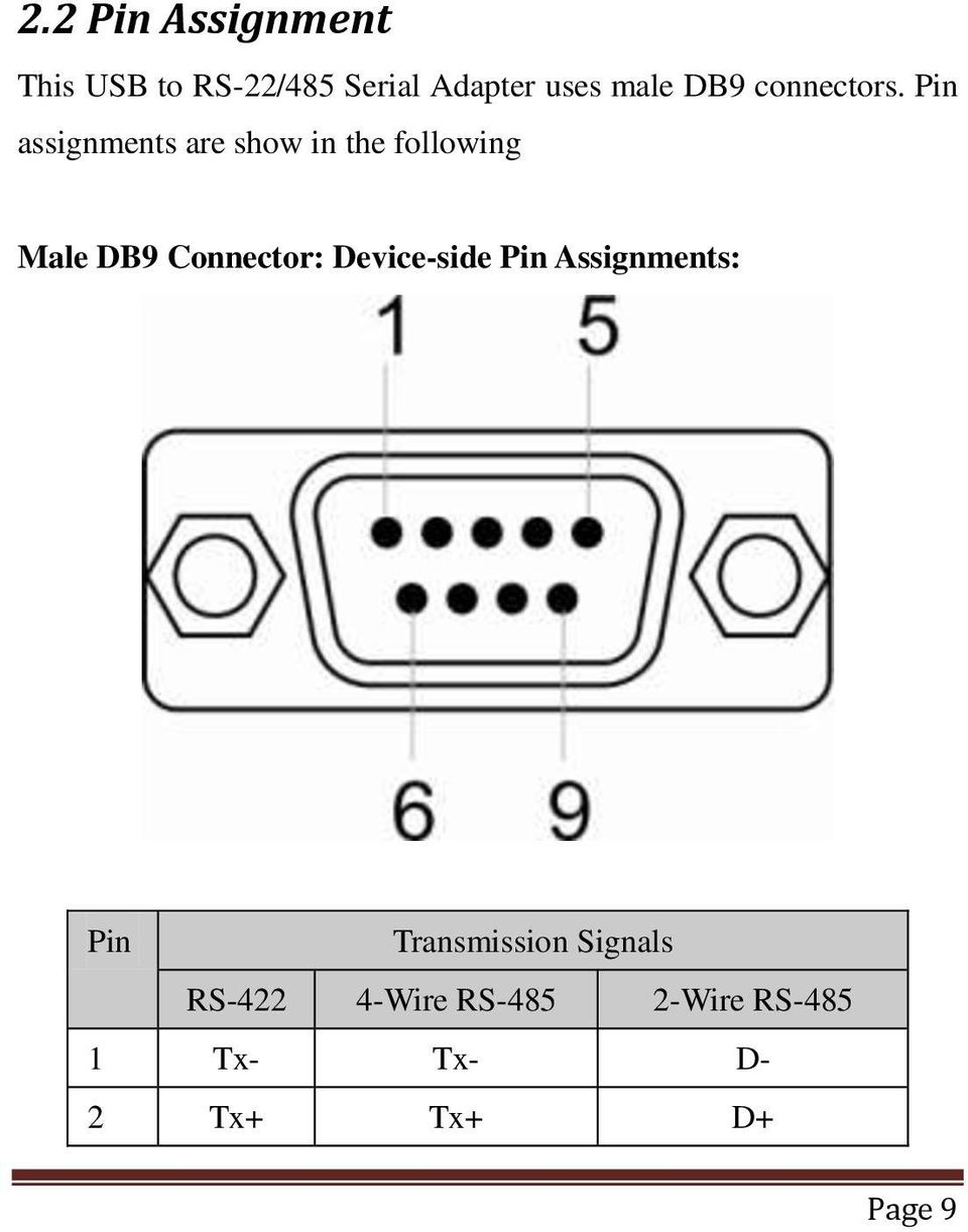 Pin assignments are show in the following Male DB9 Connector:
