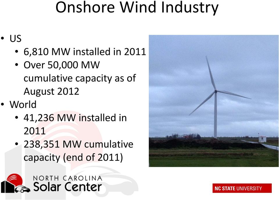 of August 2012 World 41,236 MW installed in