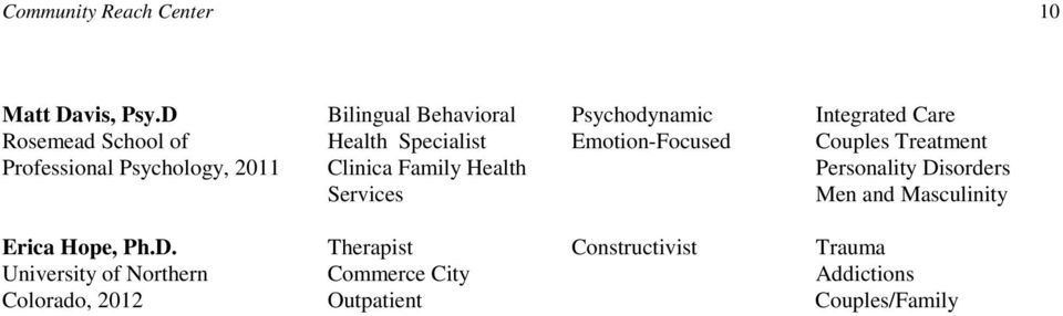 Emotion-Focused Couples Treatment Professional Psychology, 2011 Clinica Family Health Personality