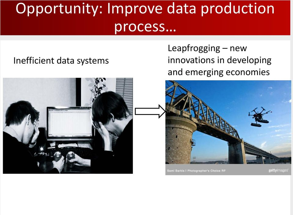 data systems Leapfrogging new