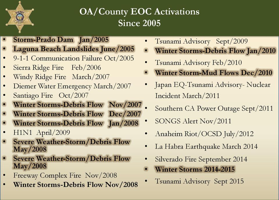 Flow May/2008 Severe Weather-Storm/Debris Flow May/2008 Freeway Complex Fire Nov/2008 Winter Storms-Debris Flow Nov/2008 Tsunami Advisory Sept/2009 Winter Storms-Debris Flow Jan/2010 Tsunami Advisory