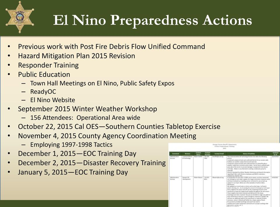 156 Attendees: Operational Area wide October 22, 2015 Cal OES Southern Counties Tabletop Exercise November 4, 2015 County Agency