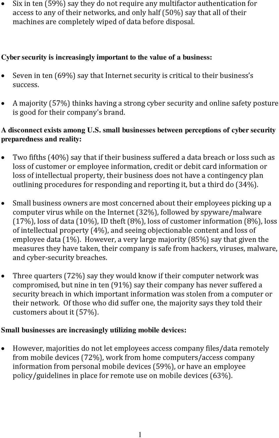 A majority (57%) thinks having a strong cyber security and online safety posture is good for their company's brand. A disconnect exists among U.S.