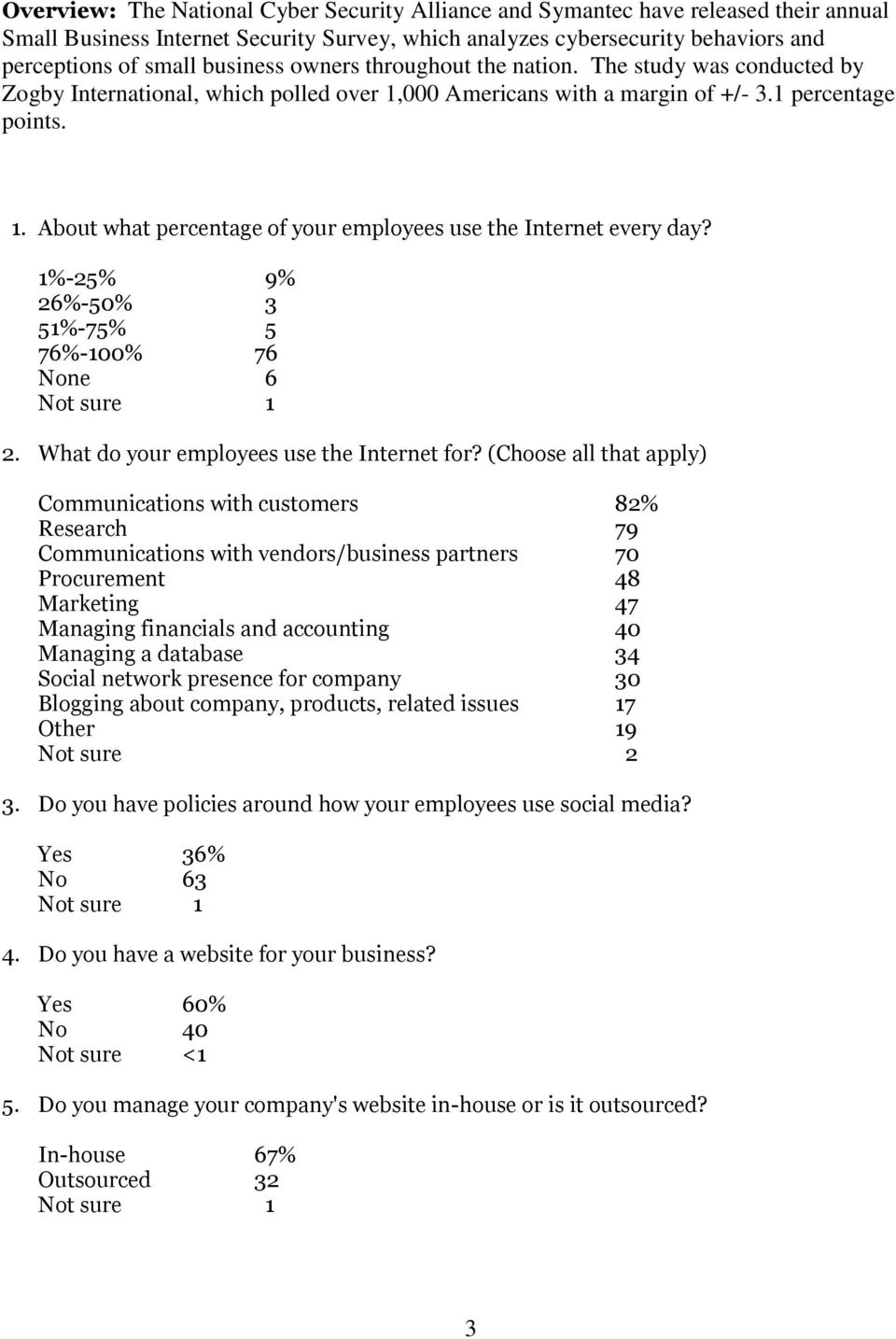 1%-25% 9% 26%-50% 3 51%-75% 5 76%-100% 76 None 6 2. What do your employees use the Internet for?