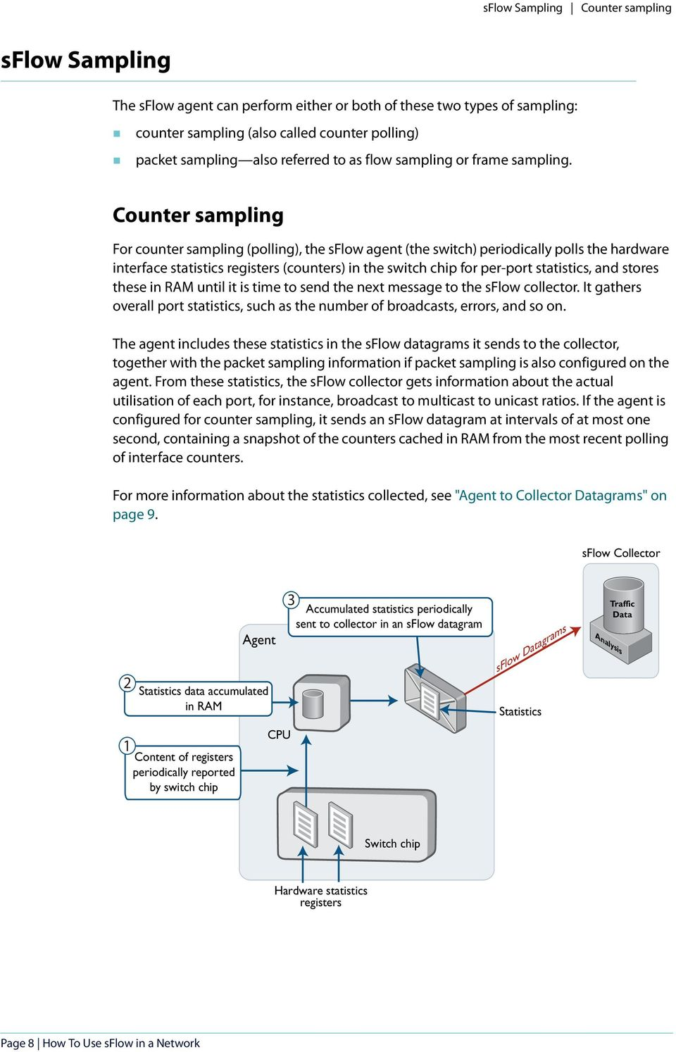 Counter sampling For counter sampling (polling), the sflow agent (the switch) periodically polls the hardware interface statistics registers (counters) in the switch chip for per-port statistics, and