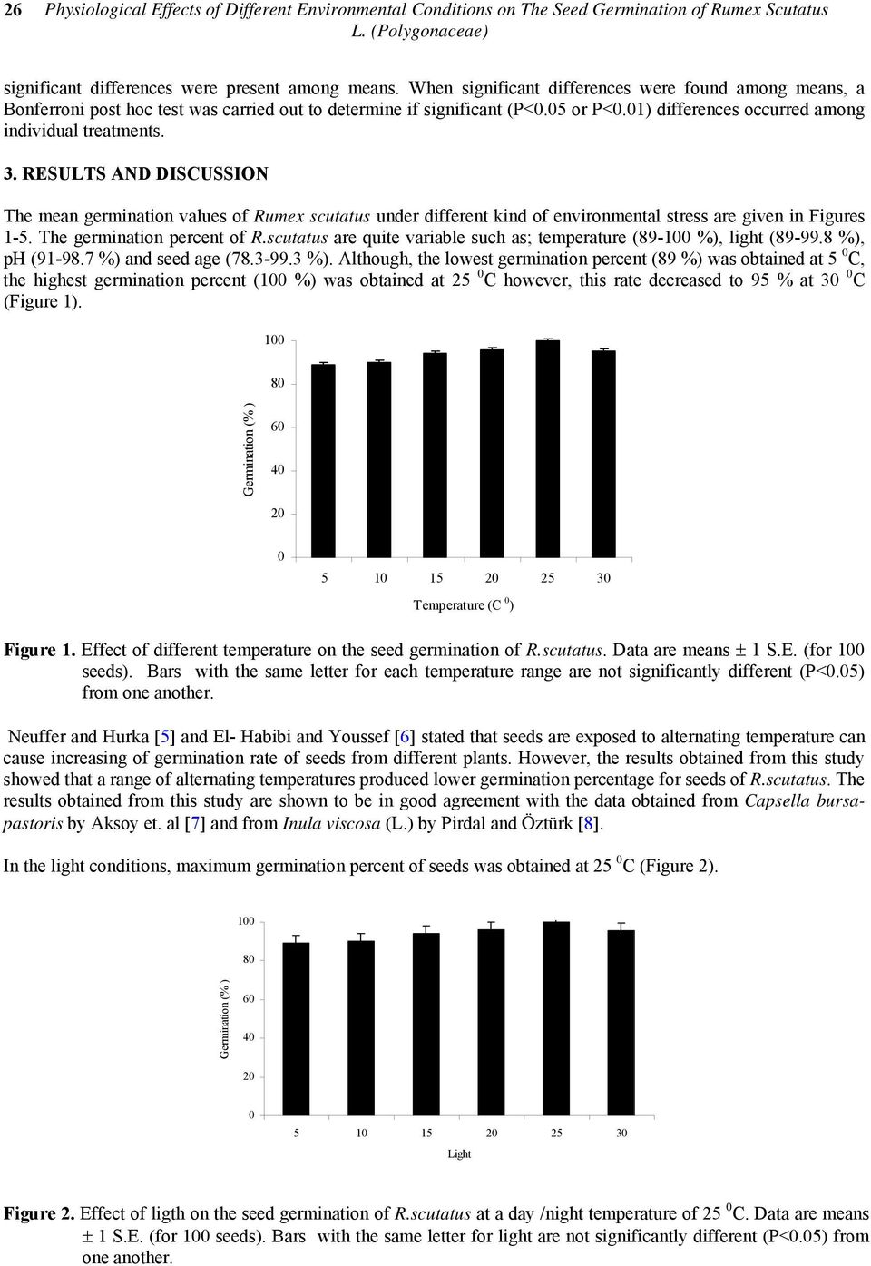 RESULTS AND DISCUSSION The mean germination values of Rumex scutatus under different kind of environmental stress are given in Figures 1-5. The germination percent of R.