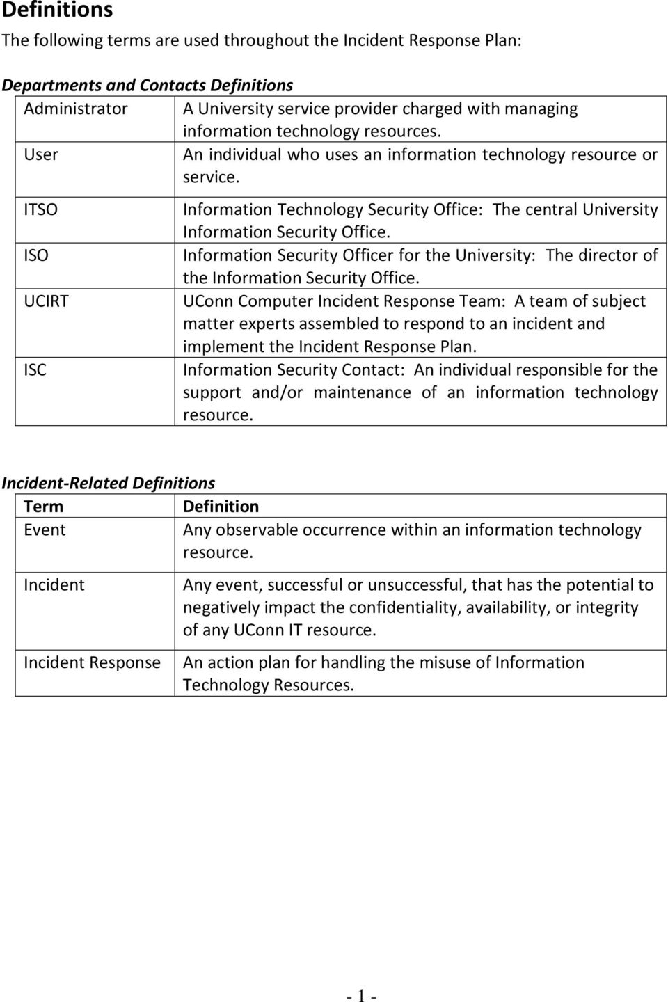 Technology incident response plan for Information security incident response plan template