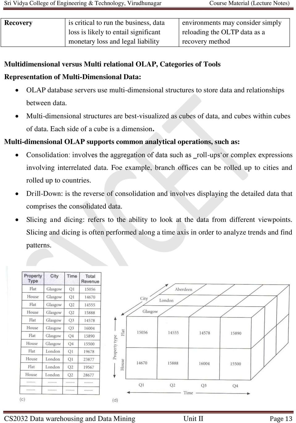 between data. Multi-dimensional structures are best-visualized as cubes of data, and cubes within cubes of data. Each side of a cube is a dimension.