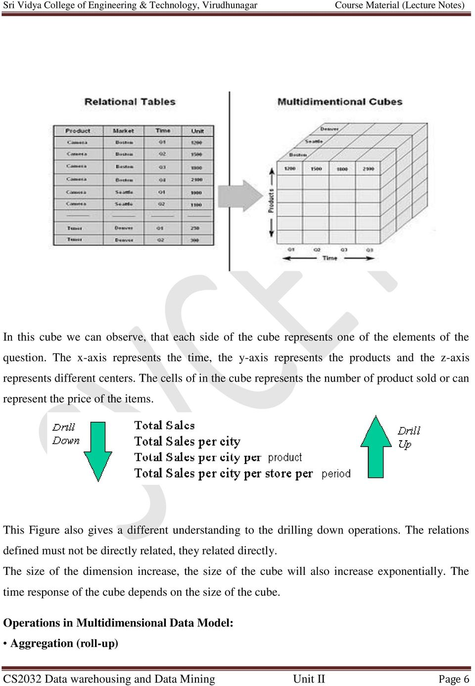 The cells of in the cube represents the number of product sold or can represent the price of the items. This Figure also gives a different understanding to the drilling down operations.