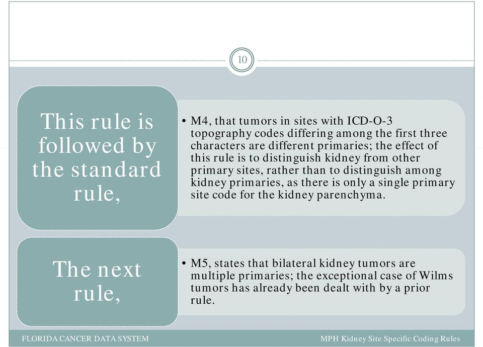 distinguish among kidney primaries, as there is only a single primary site code for the kidney parenchyma.