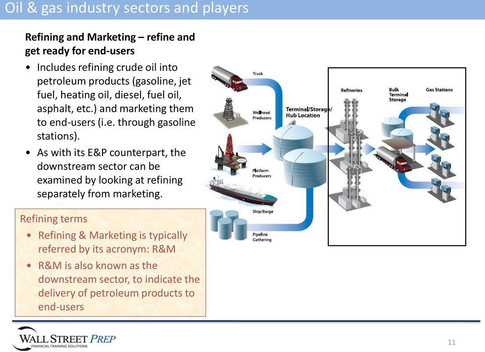 As with its E&P counterpart, the downstream sector can be examined by looking at refining separately from marketing.