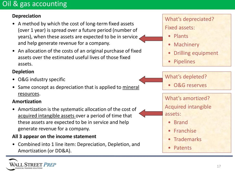 Depletion O&G industry specific Same concept as depreciation that is applied to mineral resources.