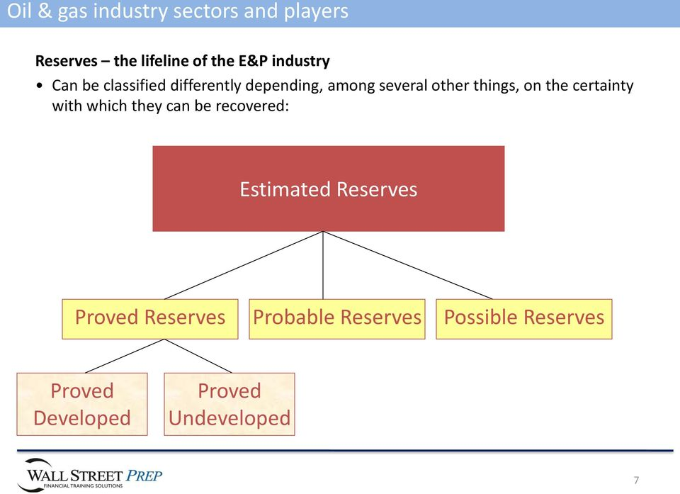 with which they can be recovered: Estimated Reserves Proved