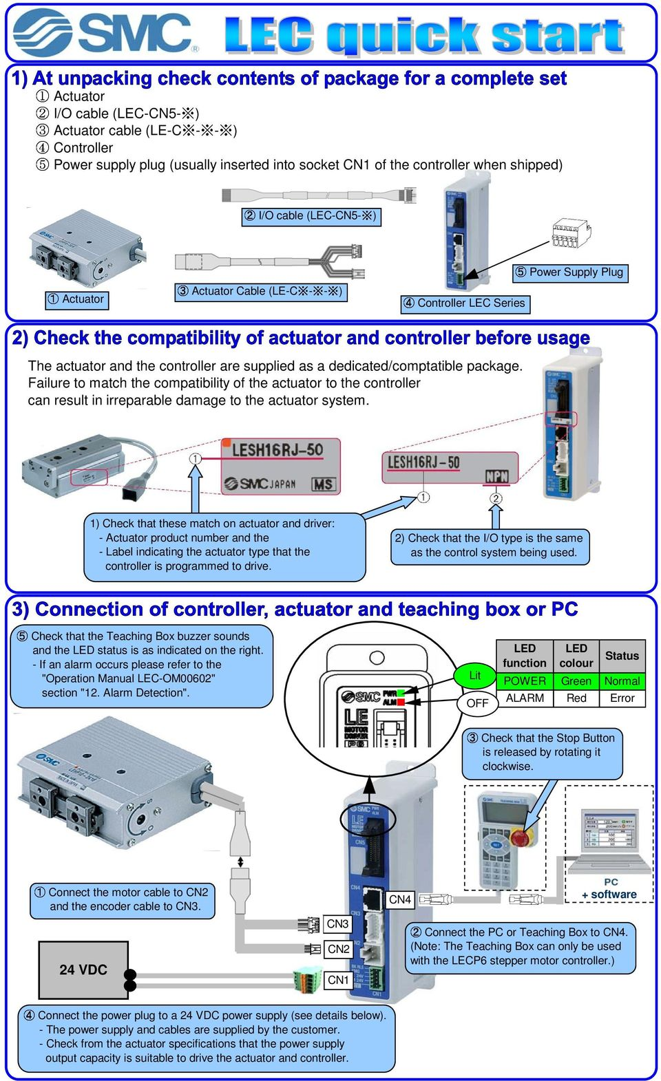 Failure to match the compatibility of the actuator to the controller can result in irreparable damage to the actuator system.