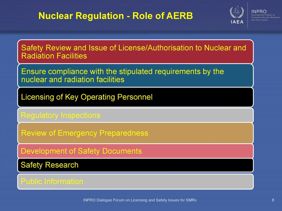 Licensing of Key Operating Personnel Regulatory Inspections Review of Emergency Preparedness Development of