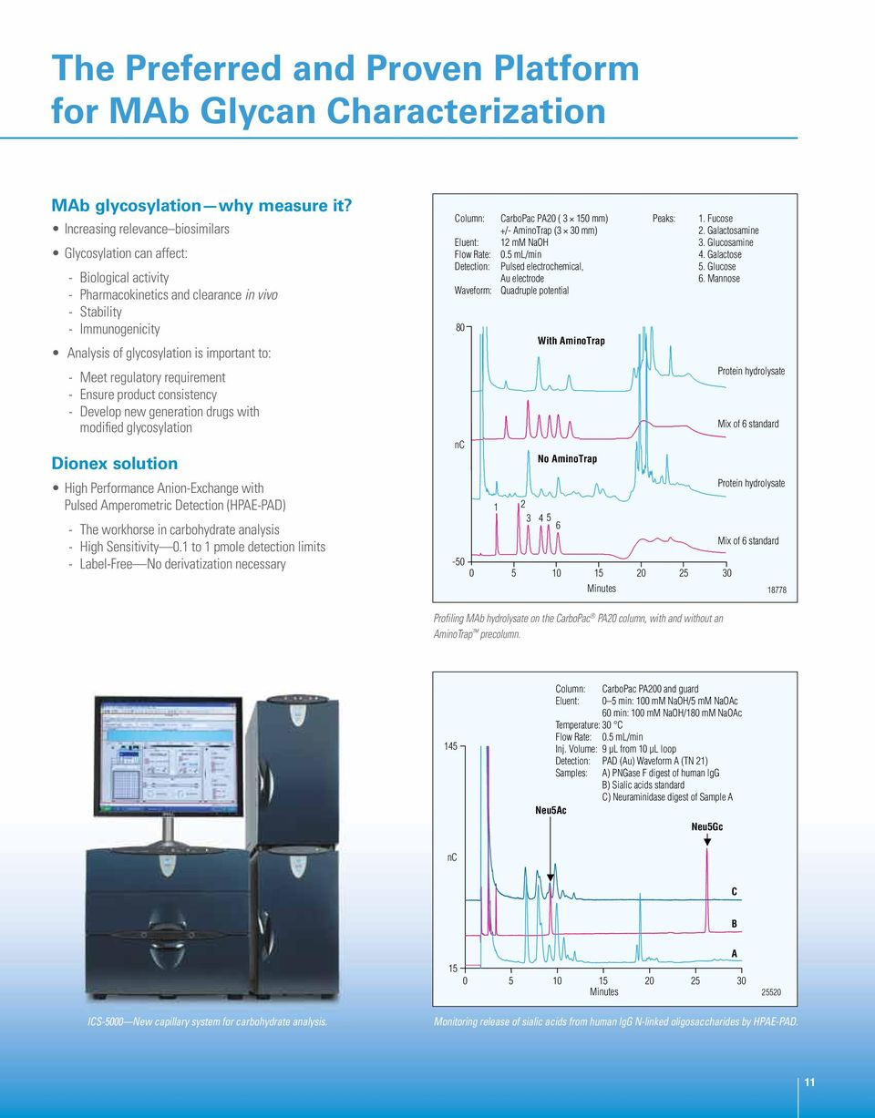 regulatory requirement Ensure product consistency Develop new generation drugs with modified glycosylation Dionex solution High Performance Anion-Exchange with Pulsed Amperometric Detection