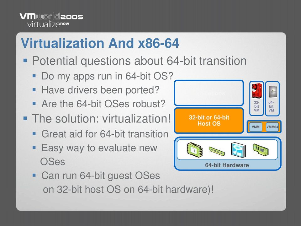 Applications 32-bit or 64-bit Host OS Great aid for 64-bit transition Easy way to evaluate new