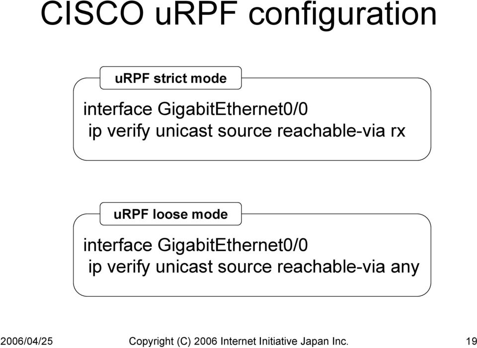 loose mode interface GigabitEthernet0/0 ip verify unicast source