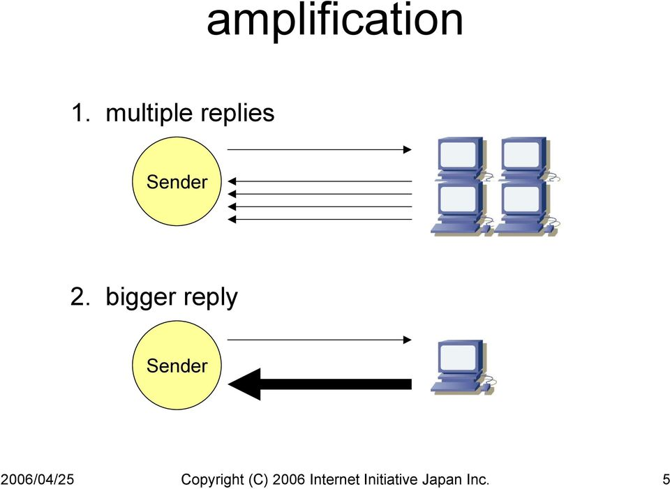 bigger reply Sender 2006/04/25
