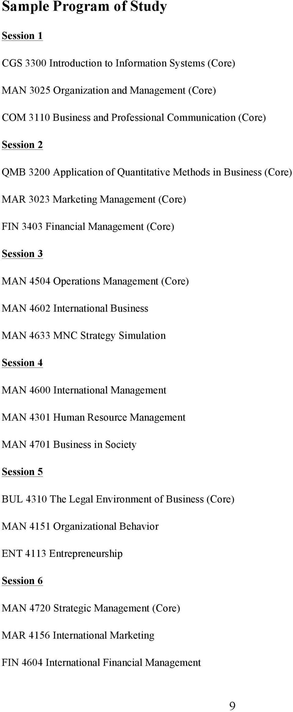 International Business MAN 4633 MNC Strategy Simulation Session 4 MAN 4600 International Management MAN 4301 Human Resource Management MAN 4701 Business in Society Session 5 BUL 4310 The Legal