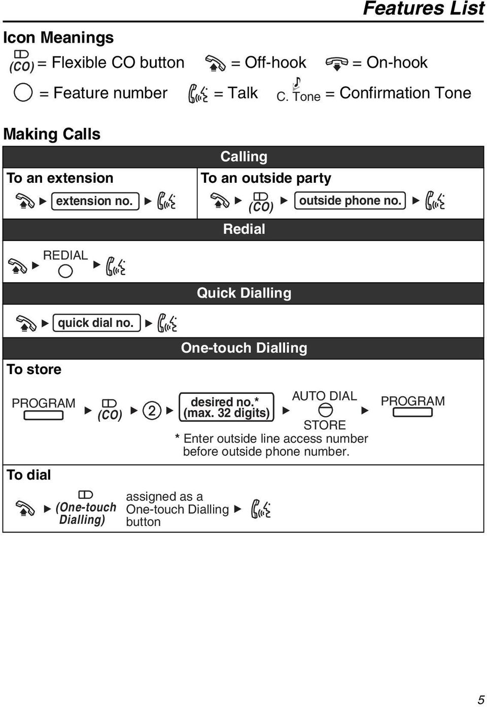 Redial Quick Dialling To store quick dial no. One-touch Dialling PROGRAM To dial (CO) (One-touch Dialling) desired no.