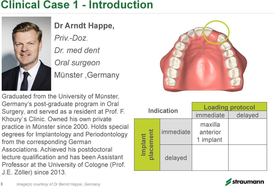 med dent Oral surgeon Münster,Germany Graduated from the University of Münster, Germany s post-graduate program in Oral Surgery, and served as a resident at Prof. F.