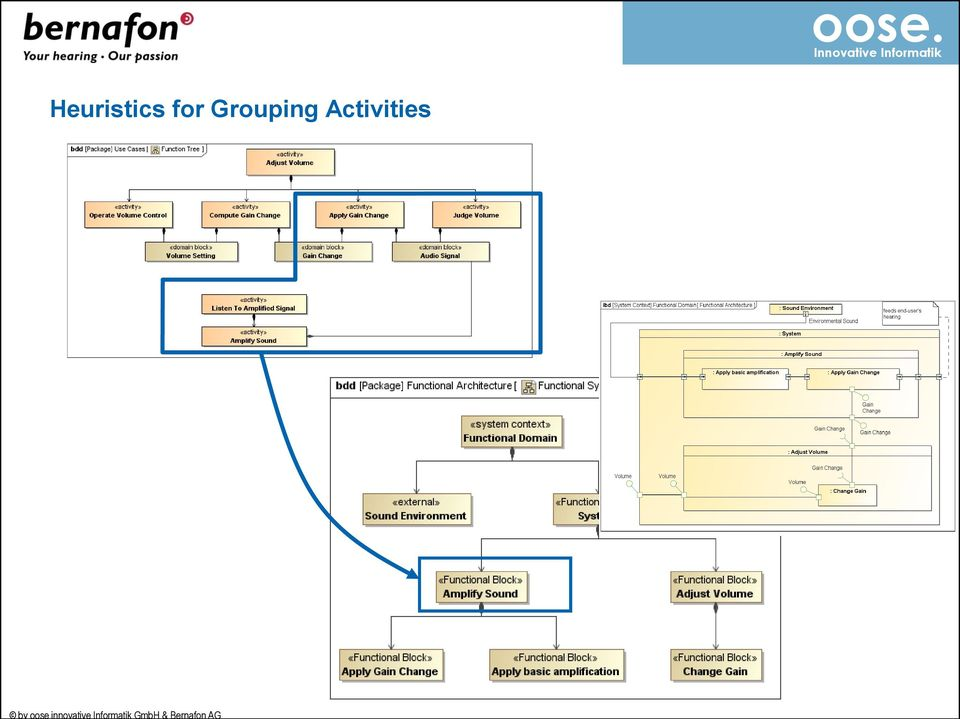 Mapping Diagrams Functions Activity Wire Data Schema