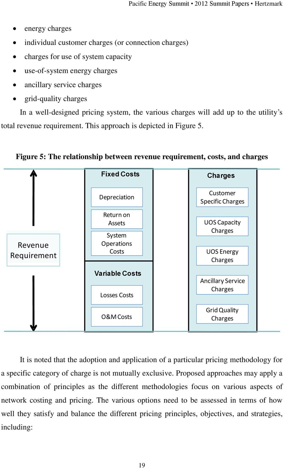 Figure 5: The relationship between revenue requirement, costs, and charges Revenue Requirement Fixed Costs Depreciation Return on Assets System Operations Costs Variable Costs Losses Costs O&M Costs