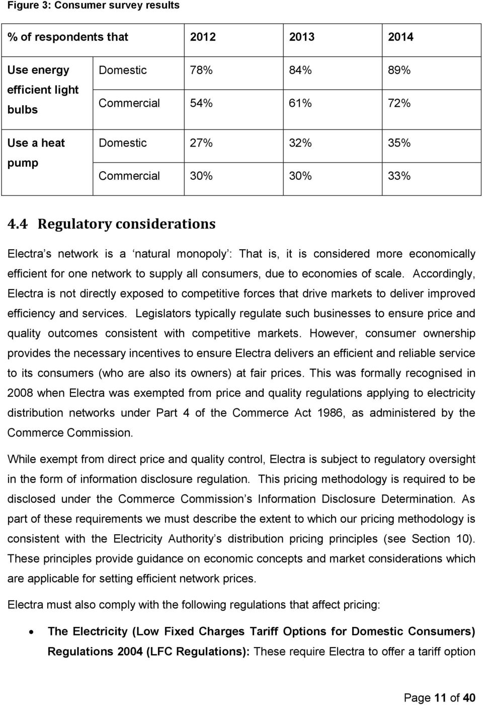 4 Regulatory considerations Electra s network is a natural monopoly : That is, it is considered more economically efficient for one network to supply all consumers, due to economies of scale.