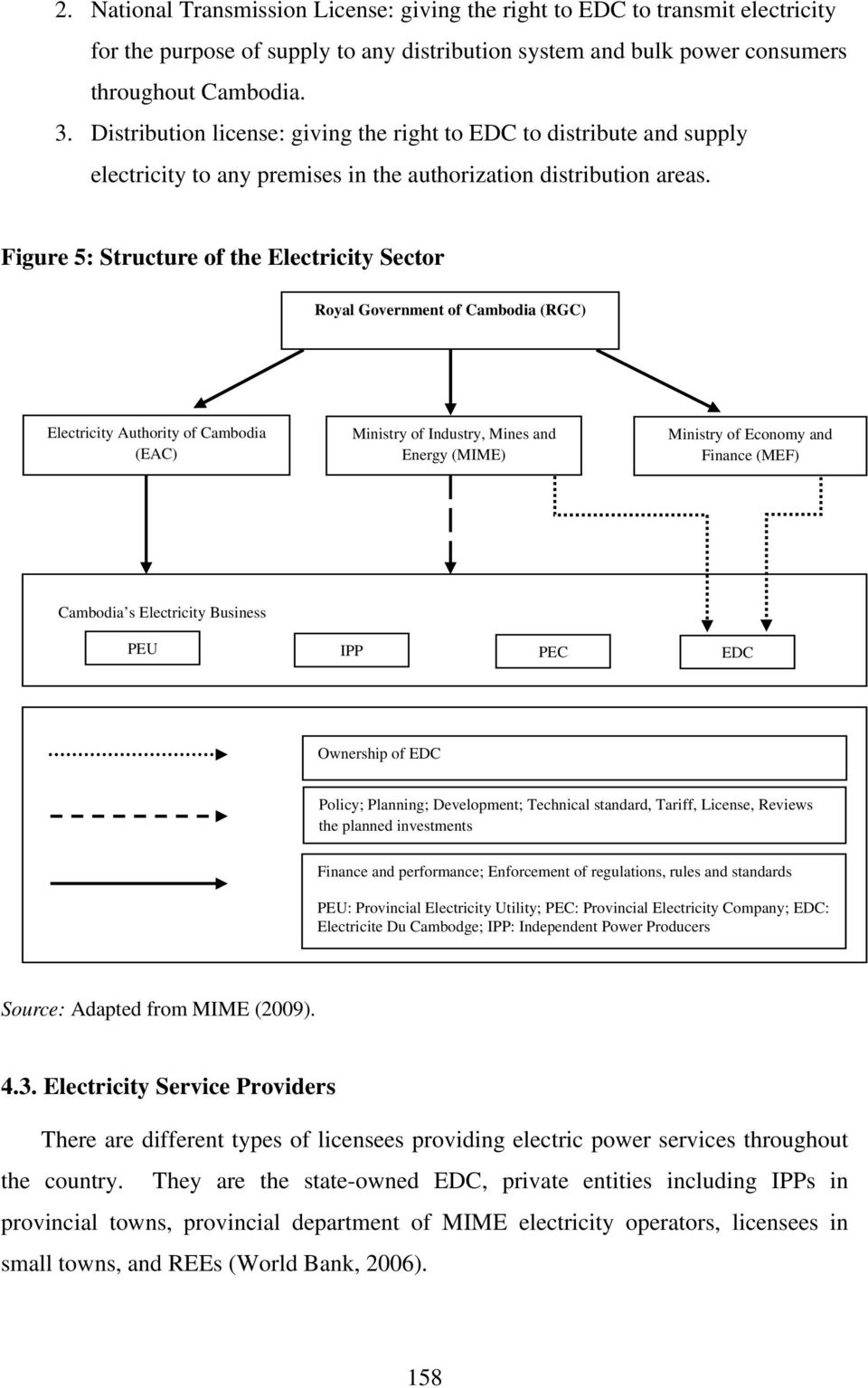 Figure 5: Structure of the Electricity Sector Royal Government of Cambodia (RGC) Electricity Authority of Cambodia (EAC) Ministry of Industry, Mines and Energy (MIME) Ministry of Economy and Finance