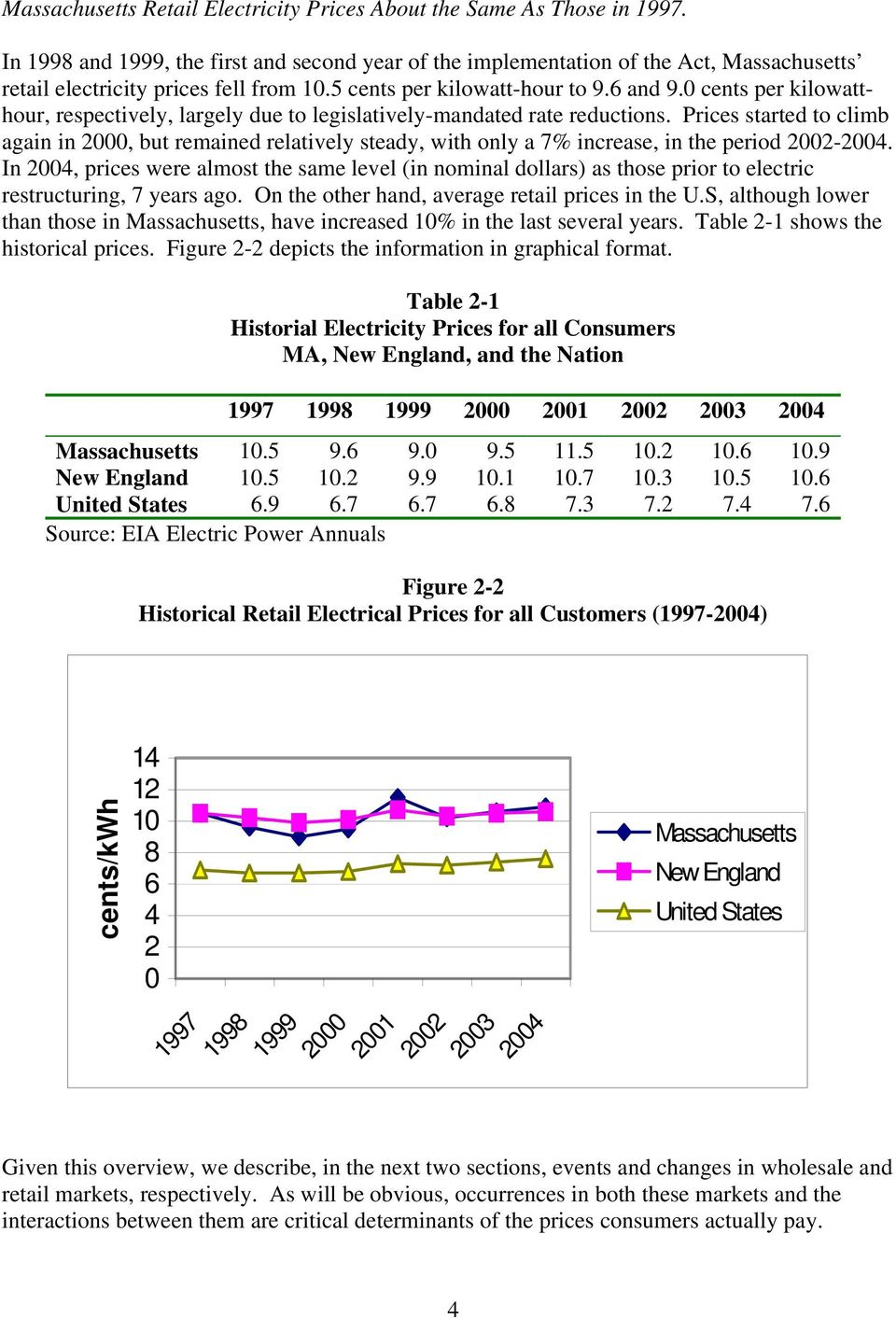0 cents per kilowatthour, respectively, largely due to legislatively-mandated rate reductions.