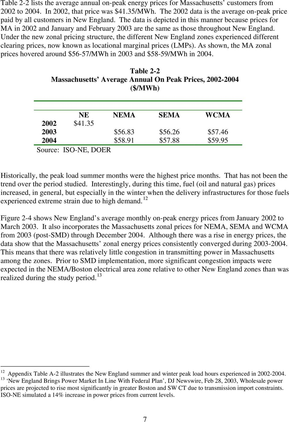 The data is depicted in this manner because prices for MA in 2002 and January and February 2003 are the same as those throughout New England.
